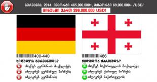 გერმანია-germany
