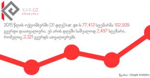2015 ოქტომბერი - kar.ge სტატისტიკა