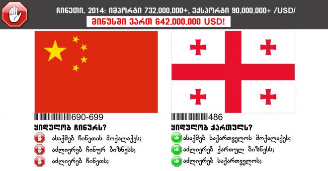 ჩინეთი
